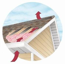 burleson roofing