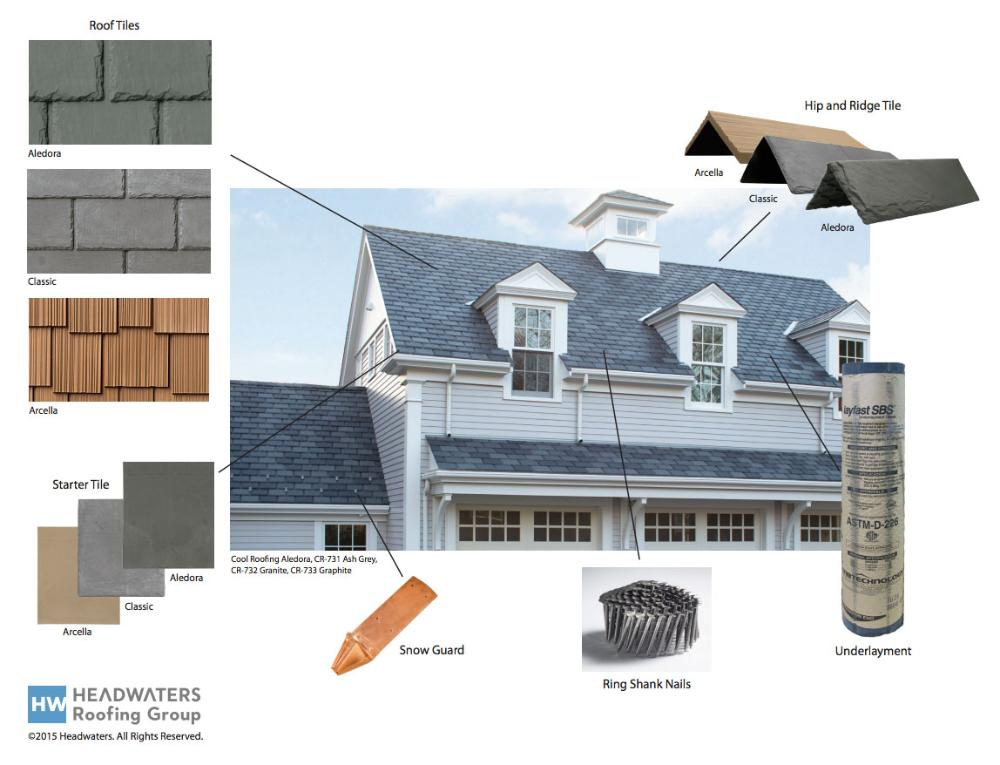 Inspire Roofing  sc 1 st  DFW Best Roofing & Dallas Fort Worth Ft Worth Roofing Contractors Roof memphite.com