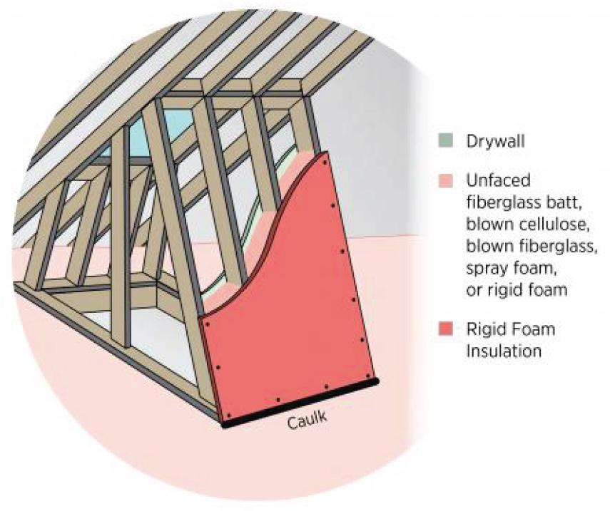 batt insulation installation instructions