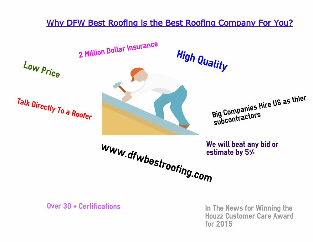 Euless Roofing